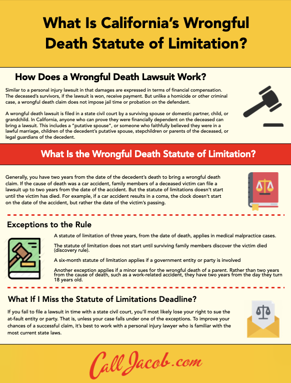 Wrongful Death Guide