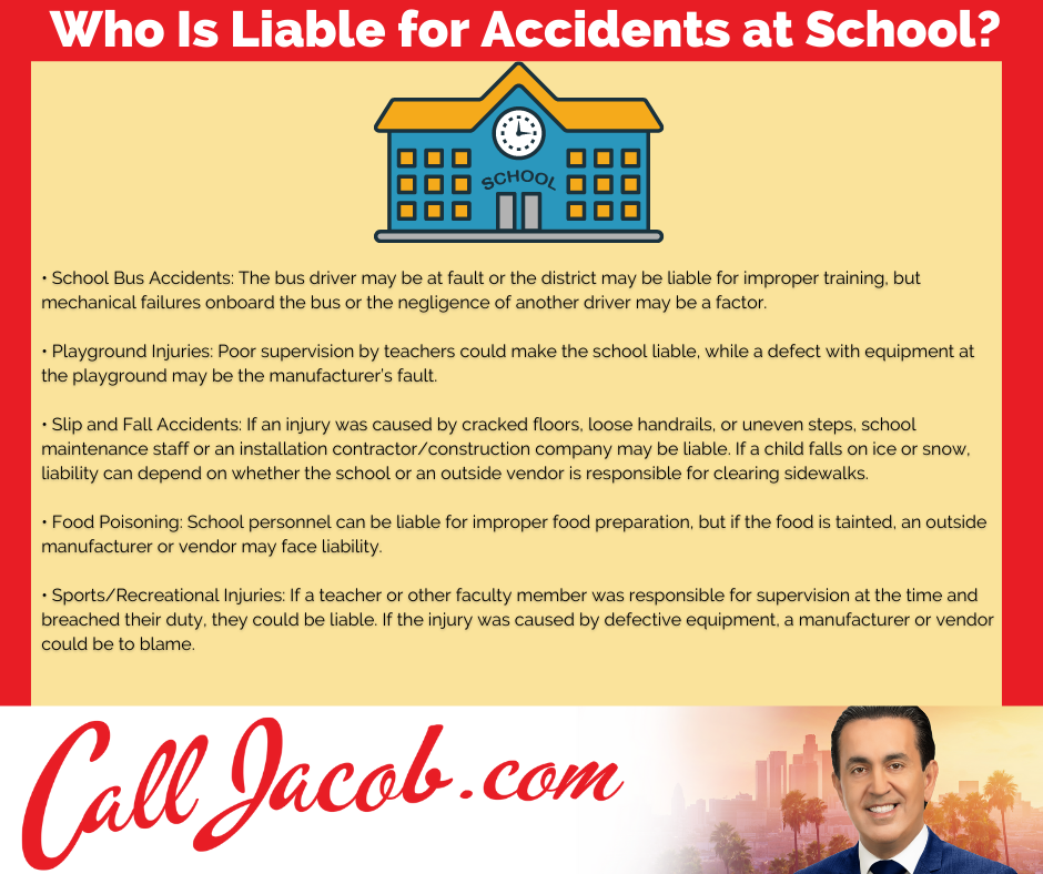 Call Jacob Who is Liable Accidents at School